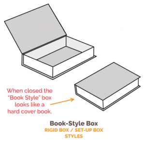 Hinged Binder Book Box from PAX Solutions